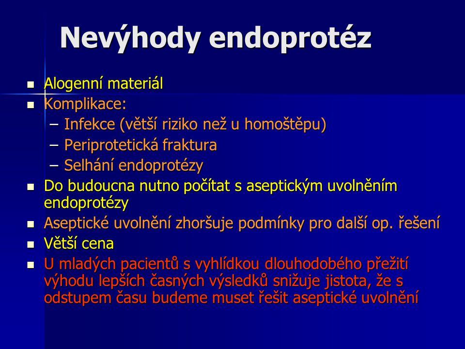 Nevýhody endoprotéz Alogenní materiál Alogenní materiál Komplikace: Komplikace: –Infekce (větší riziko než u homoštěpu) –Periprotetická fraktura –Selh