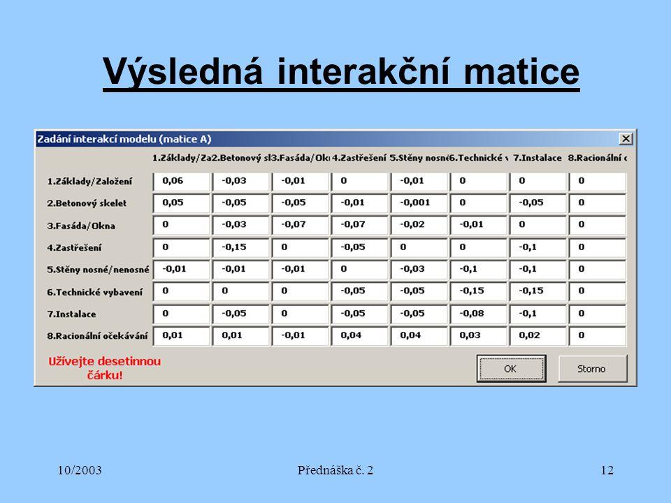10/2003Přednáška č. 212 Výsledná interakční matice