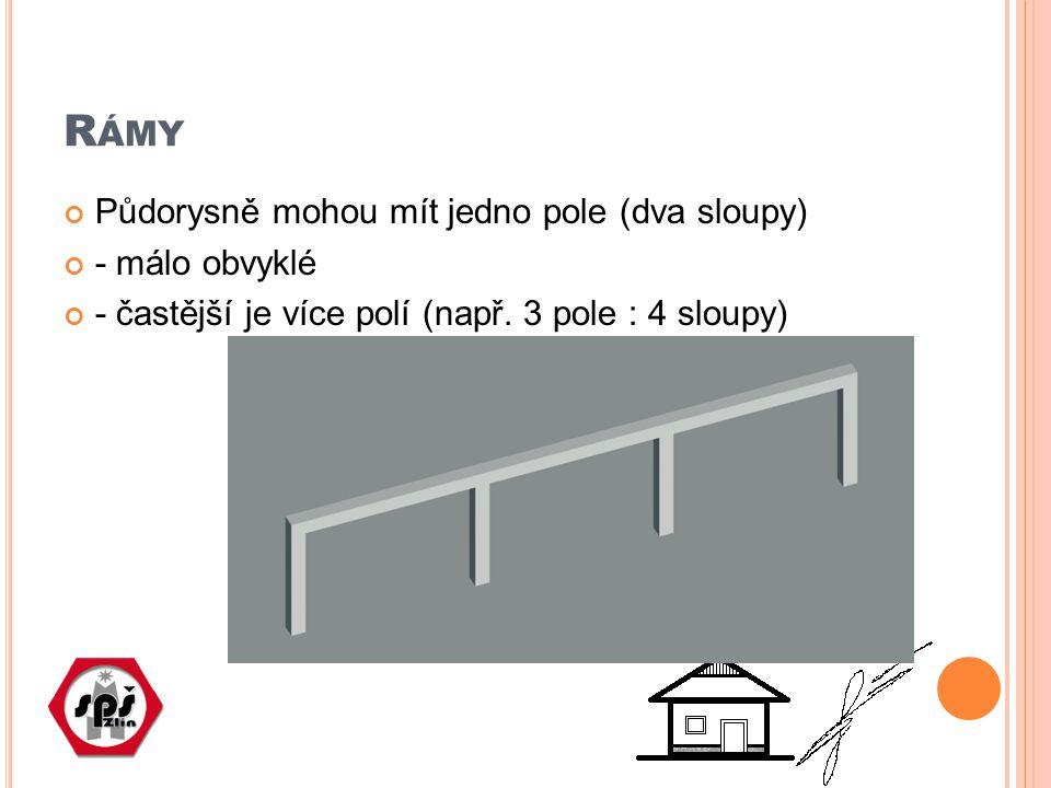 R ÁMY Půdorysně mohou mít jedno pole (dva sloupy) - málo obvyklé - častější je více polí (např.
