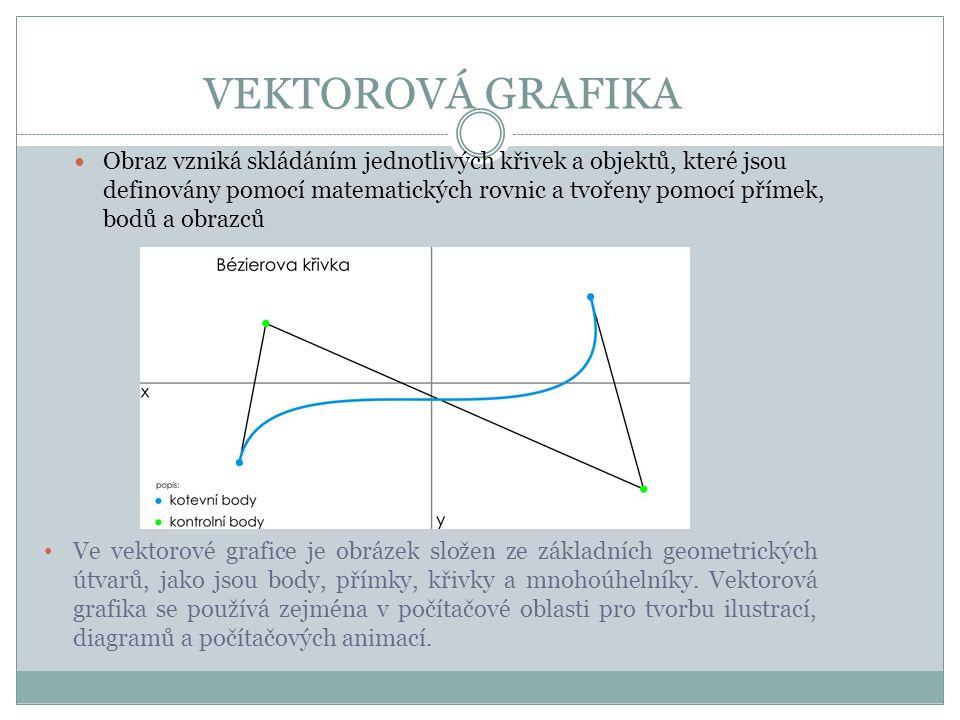 Vektorová grafika je nejvhodnější pro kreslení klipartů, obrázků na webové stránky a podobně.