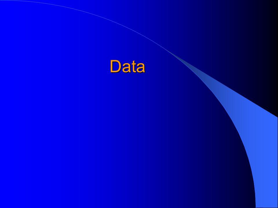 Lidé, uživatelé uživatelé – kvalitní uživatelské rozhraní, intuitivní ovládání nutnost porozumět základním principům GIS tvůrci GIS, programátoři