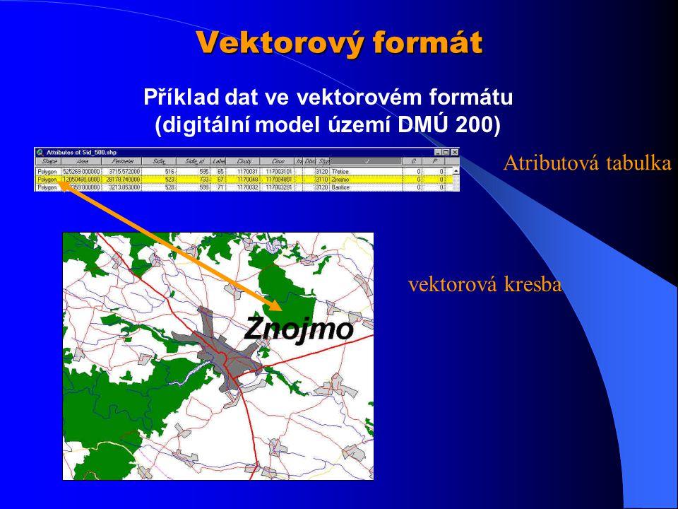 Vektorový formát Charakteristika: používané pro body, linie a plochy obvykle pro diskrétní objekty a jevy poloha je definována s vysokou přesností obj