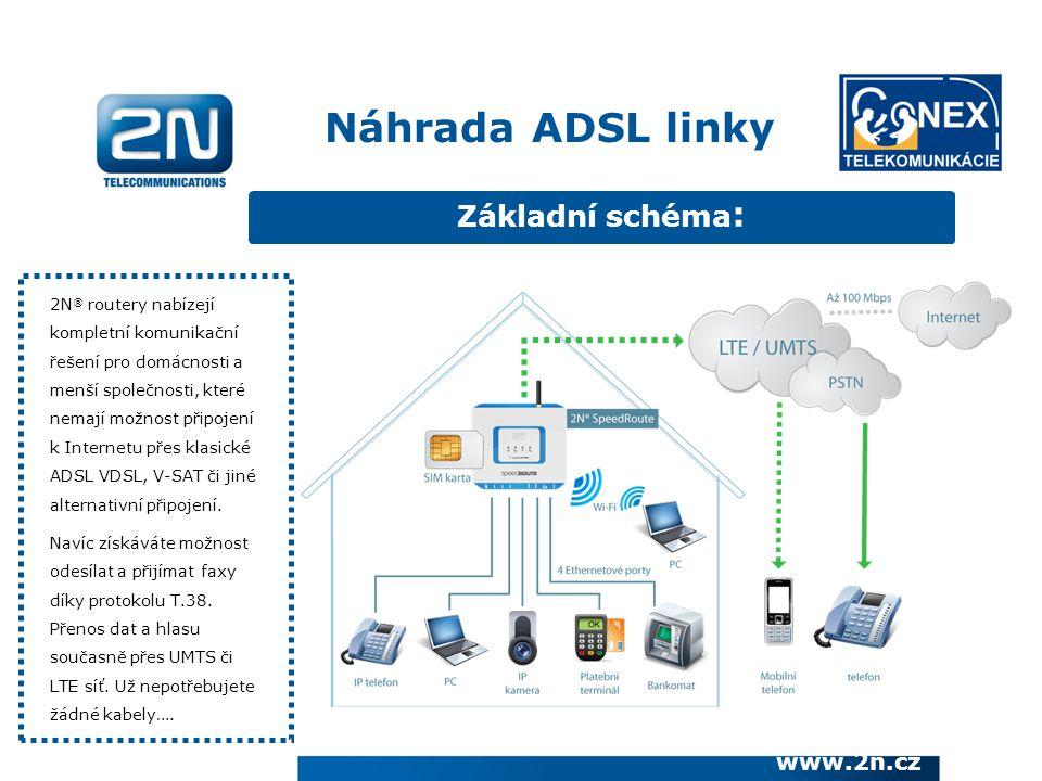 Základní schéma : 2N ® routery nabízejí kompletní komunikační řešení pro domácnosti a menší společnosti, které nemají možnost připojení k Internetu př