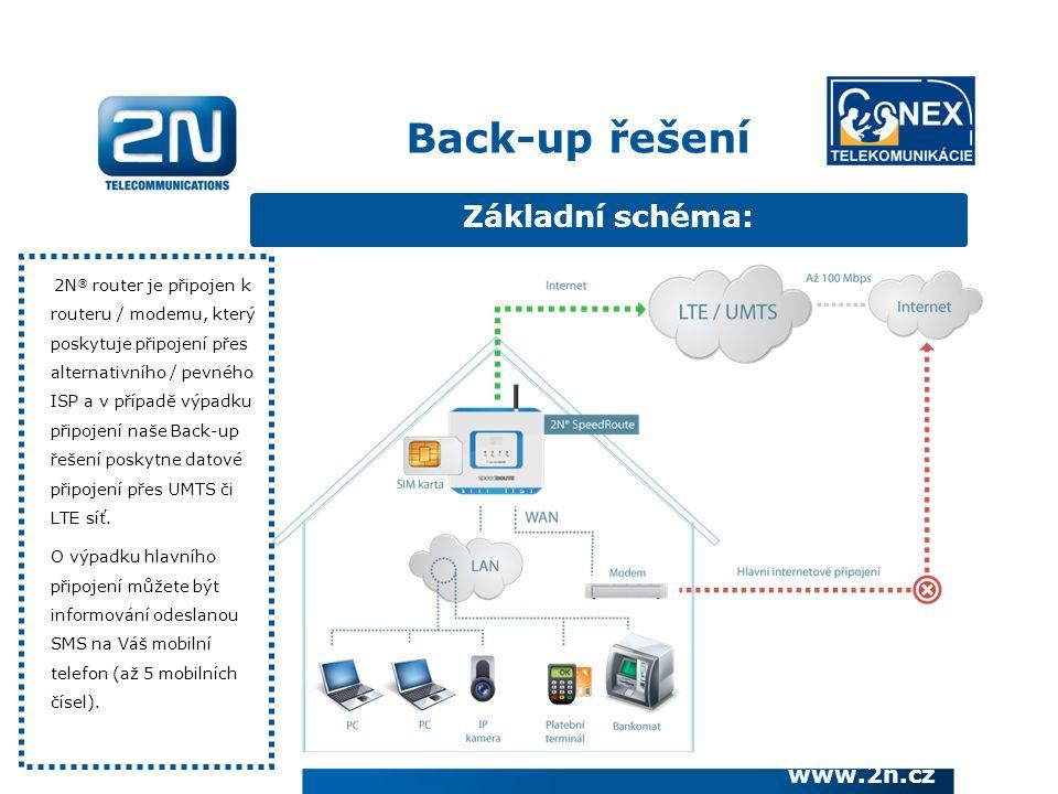 Základní schéma: 2N ® router je připojen k routeru / modemu, který poskytuje připojení přes alternativního / pevného ISP a v případě výpadku připojení