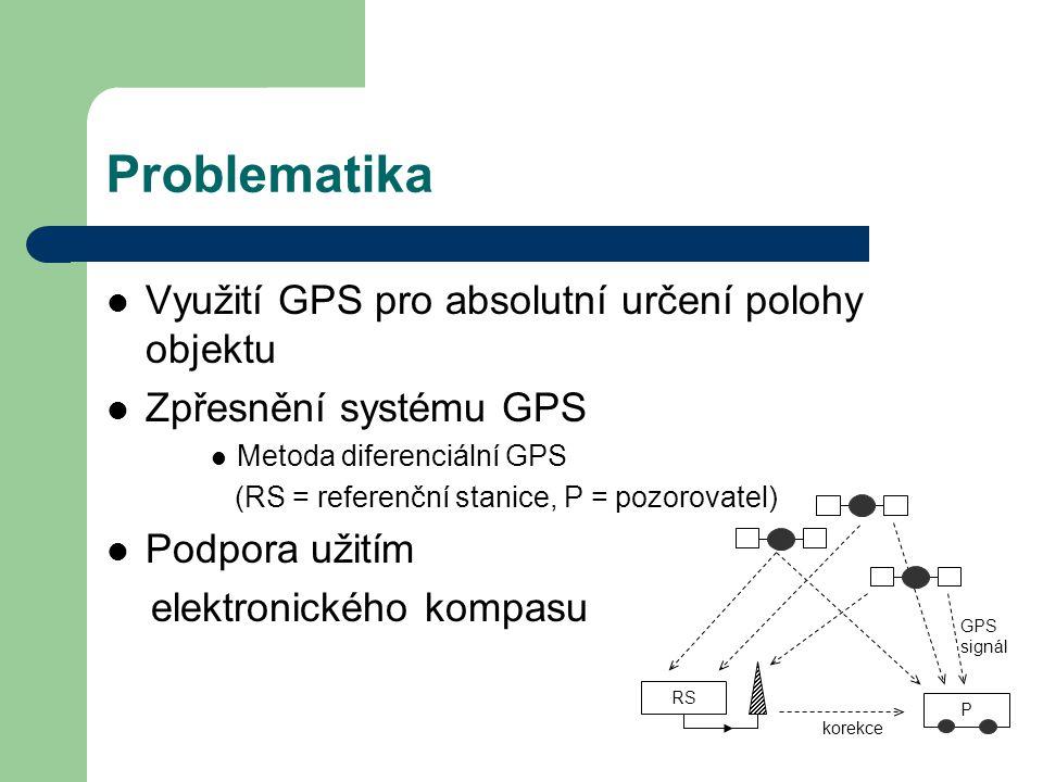 Problematika Využití GPS pro absolutní určení polohy objektu Zpřesnění systému GPS Metoda diferenciální GPS (RS = referenční stanice, P = pozorovatel)