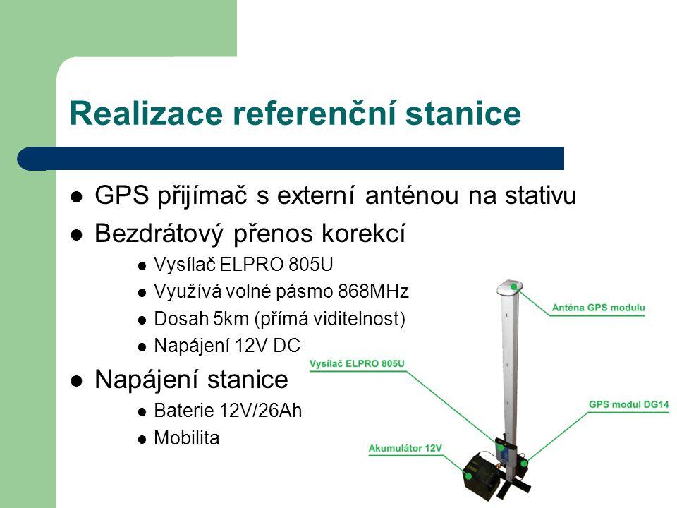 Realizace referenční stanice GPS přijímač s externí anténou na stativu Bezdrátový přenos korekcí Vysílač ELPRO 805U Využívá volné pásmo 868MHz Dosah 5