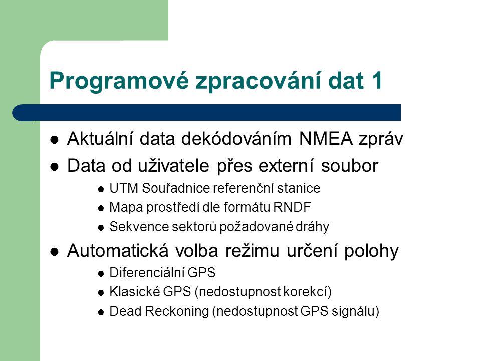 Programové zpracování dat 1 Aktuální data dekódováním NMEA zpráv Data od uživatele přes externí soubor UTM Souřadnice referenční stanice Mapa prostřed
