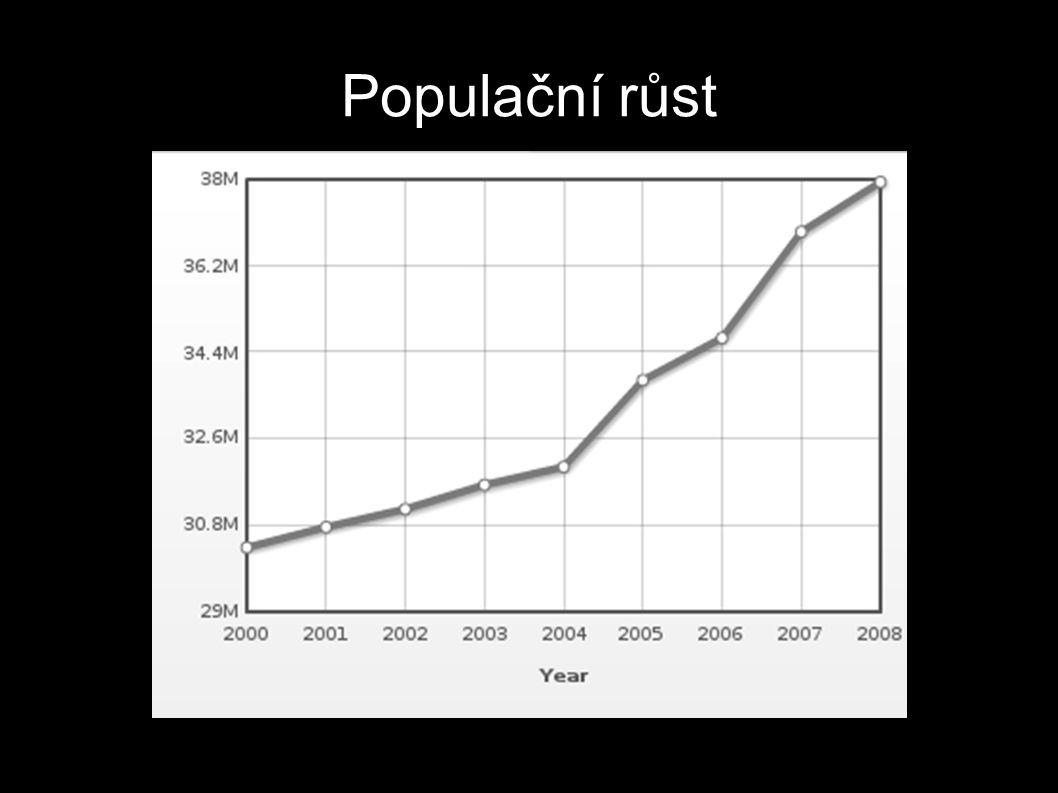 Populační růst