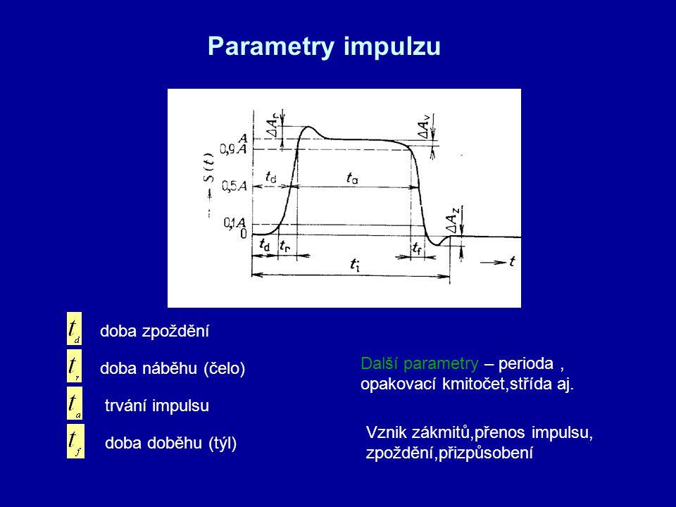 doba zpoždění doba náběhu (čelo) trvání impulsu doba doběhu (týl) Další parametry – perioda, opakovací kmitočet,střída aj. Vznik zákmitů,přenos impuls