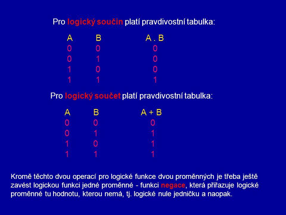 Pro logický součet platí pravdivostní tabulka: AB A. B 000 010 100 111 Pro logický součin platí pravdivostní tabulka: AB A + B 000 011 101 111 Kromě t