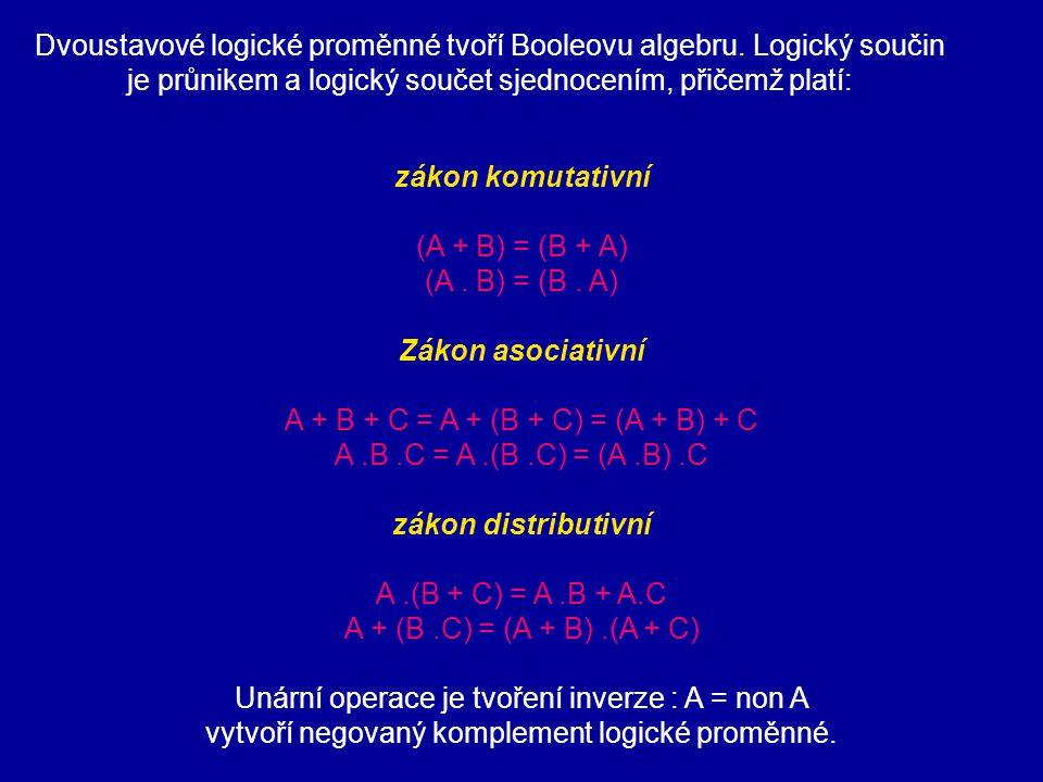 zákon komutativní (A + B) = (B + A) (A. B) = (B. A) Zákon asociativní A + B + C = A + (B + C) = (A + B) + C A.B.C = A.(B.C) = (A.B).C zákon distributi