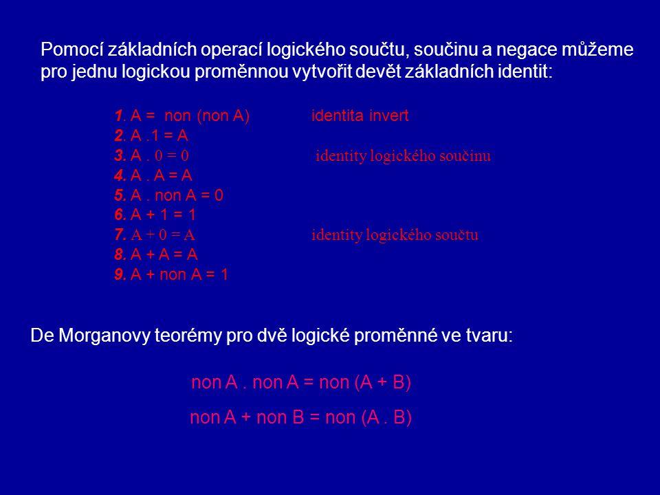 1. A = non (non A) identita invert 2. A.1 = A 3. A. 0 = 0 identity logického součinu 4. A. A = A 5. A. non A = 0 6. A + 1 = 1 7. A + 0 = A identity lo