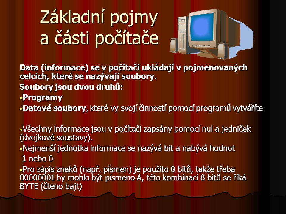 Základní pojmy a části počítače Data (informace) se v počítači ukládají v pojmenovaných celcích, které se nazývají soubory.