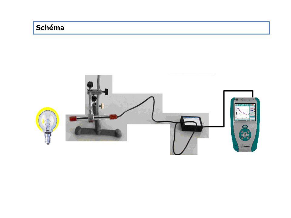 Postup 1.Luxmetr LS-BTA zapojíme do konektoru CH 1 LabQuestu.