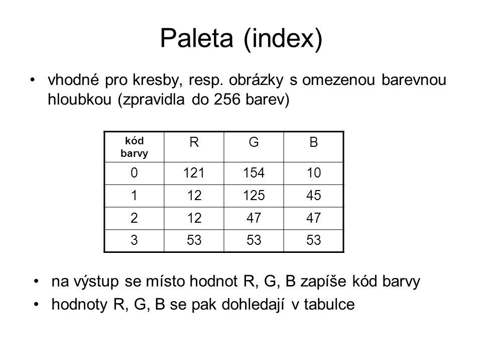 Paleta (index) vhodné pro kresby, resp.