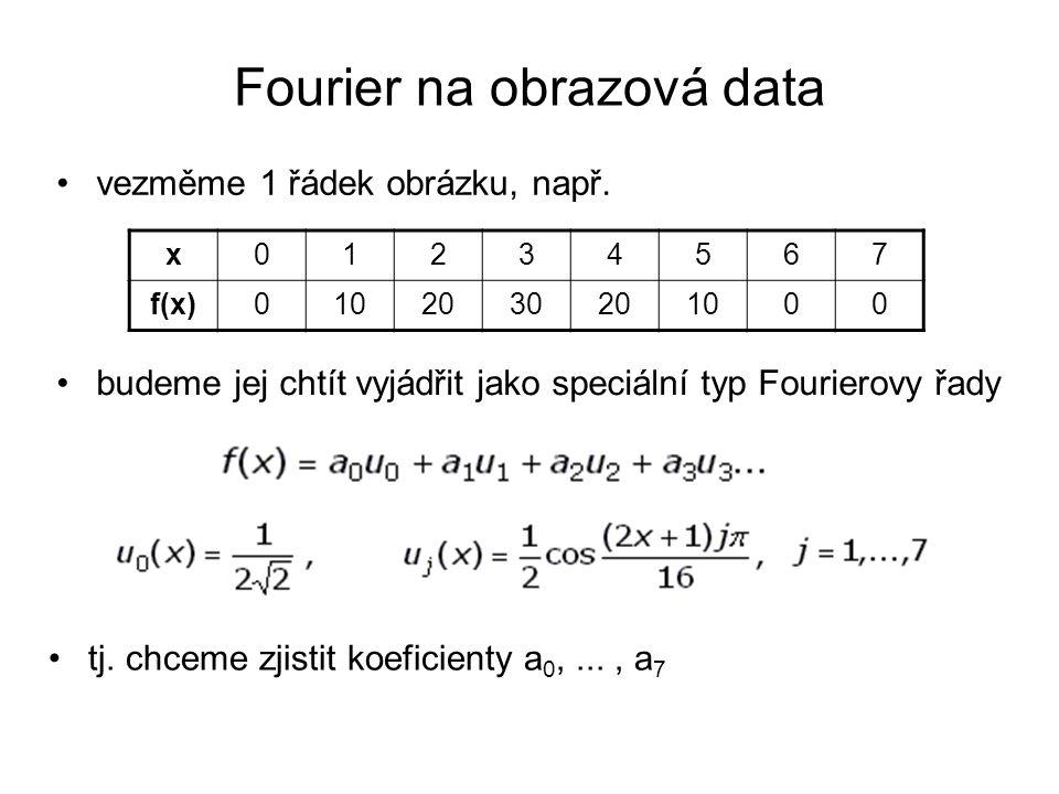 Fourier na obrazová data vezměme 1 řádek obrázku, např.