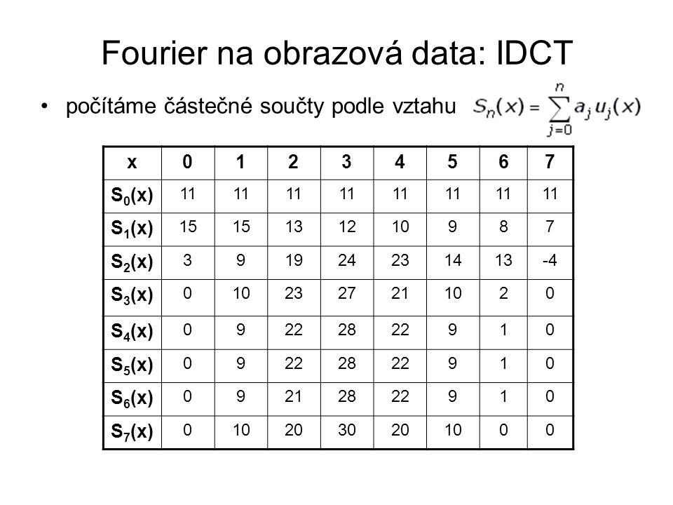 Fourier na obrazová data: IDCT počítáme částečné součty podle vztahu x01234567 S 0 (x) 11 S 1 (x) 15 131210987 S 2 (x) 391924231413-4 S 3 (x) 0102327211020 S 4 (x) 09222822910 S 5 (x) 09222822910 S 6 (x) 09212822910 S 7 (x) 0102030201000