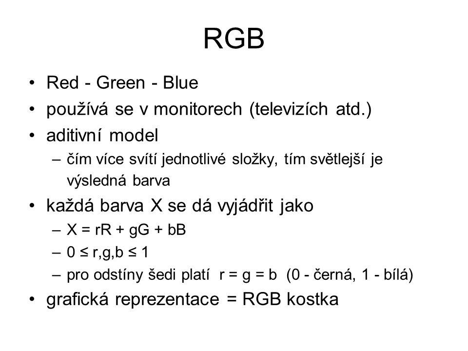 RGB Red - Green - Blue používá se v monitorech (televizích atd.) aditivní model –čím více svítí jednotlivé složky, tím světlejší je výsledná barva každá barva X se dá vyjádřit jako –X = rR + gG + bB –0 ≤ r,g,b ≤ 1 –pro odstíny šedi platí r = g = b (0 - černá, 1 - bílá) grafická reprezentace = RGB kostka