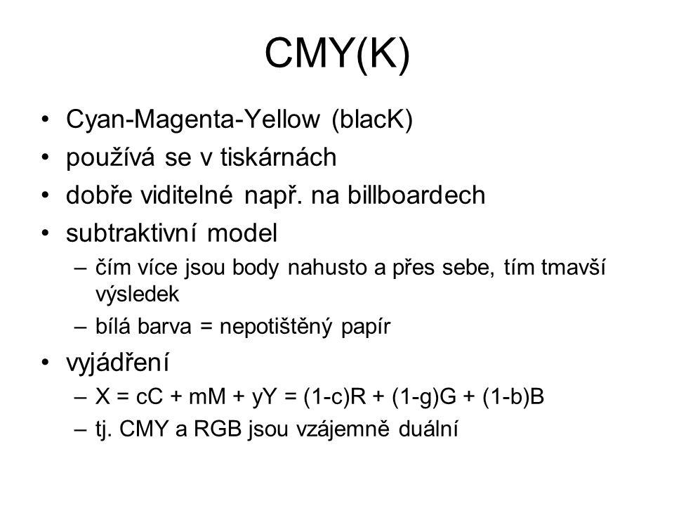 CMY(K) Cyan-Magenta-Yellow (blacK) používá se v tiskárnách dobře viditelné např.