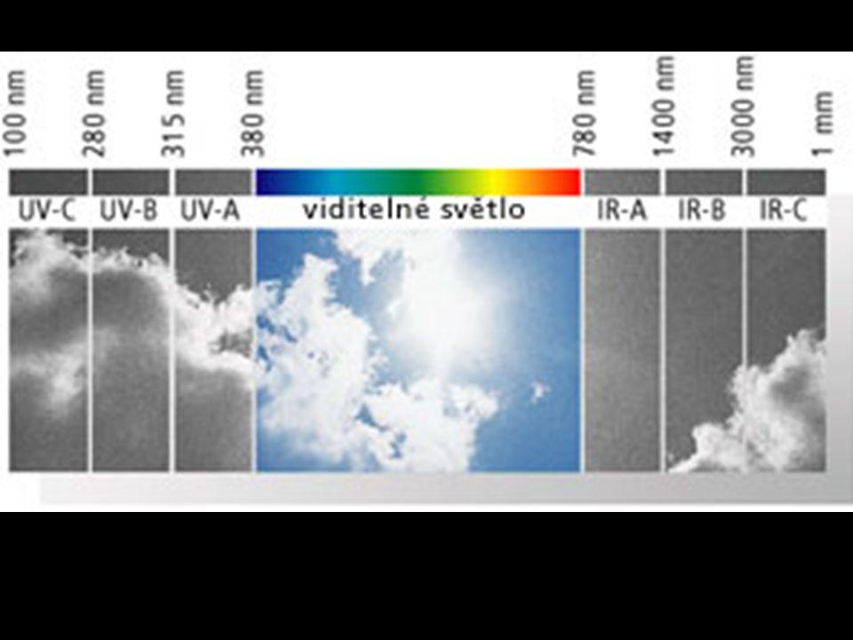 Fyziologická podstata vnímání barev Tyčinky Čípky Trichromatické oko (velikost odezvy čípků B, G, R) sítnice (11 vrstev) žlutá skvrna (čípků 50x více než tyčinek)