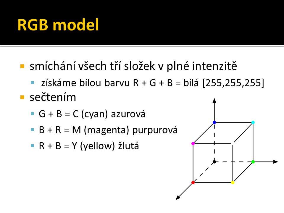  smíchání všech tří složek v plné intenzitě  získáme bílou barvu R + G + B = bílá [255,255,255]  sečtením  G + B = C (cyan) azurová  B + R = M (m