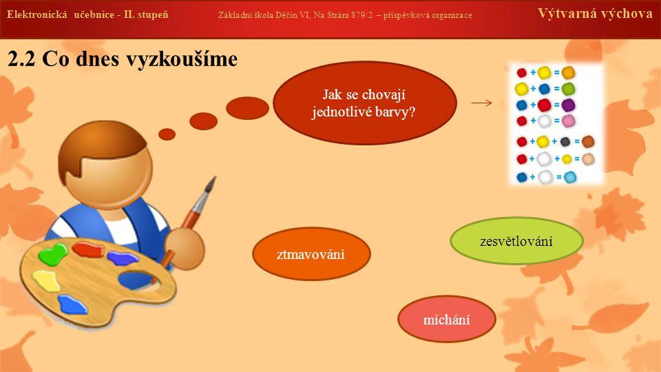 Elektronická učebnice -II. stupeň Základní škola Děčín VI, Na Stráni 879/2 – příspěvková organizace Výtvarná výchova 2.2 Co dnes vyzkoušíme Jak se cho