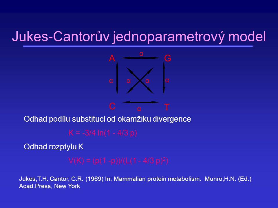 Jukes-Cantorův jednoparametrový model Jukes,T.H. Cantor, C.R. (1969) In: Mammalian protein metabolism. Munro,H.N. (Ed.) Acad.Press, New York Odhad pod