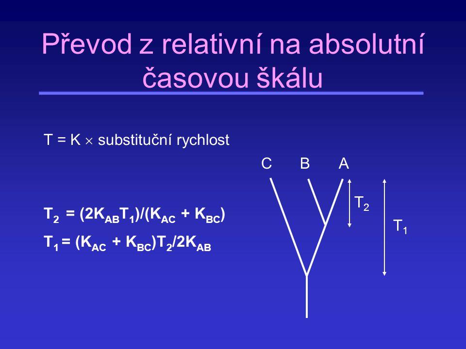 CBA T2T2 T1T1 Převod z relativní na absolutní časovou škálu T = K  substituční rychlost T 2 = (2K AB T 1 )/(K AC + K BC ) T 1 = (K AC + K BC )T 2 /2K