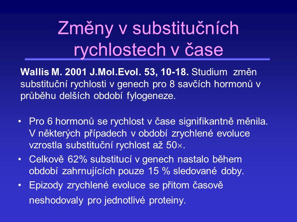 Změny v substitučních rychlostech v čase Pro 6 hormonů se rychlost v čase signifikantně měnila. V některých případech v období zrychlené evoluce vzros