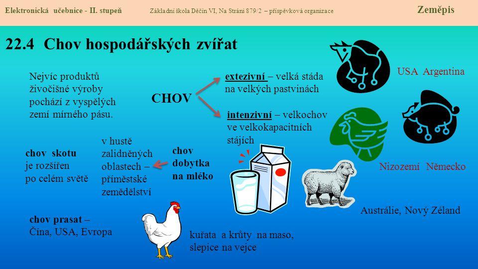 22.5 Procvičování a příklady Elektronická učebnice - II.