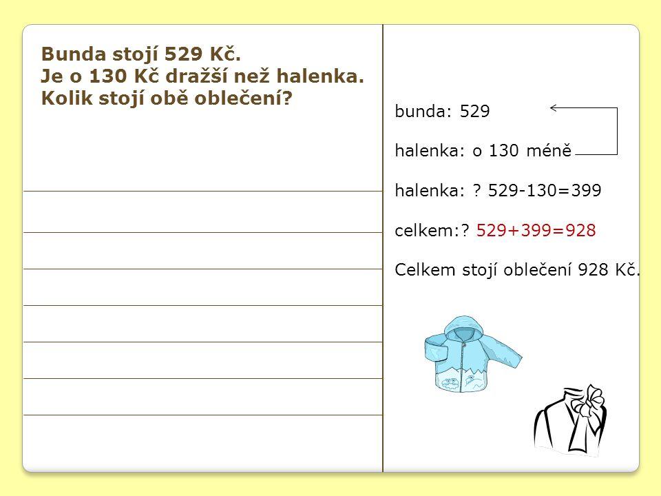 Bunda stojí 529 Kč. Je o 130 Kč dražší než halenka.