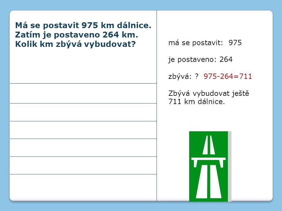 Má se postavit 975 km dálnice. Zatím je postaveno 264 km.