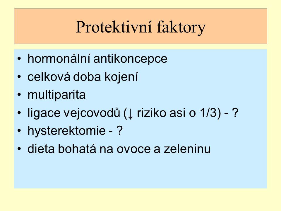 Protektivní faktory hormonální antikoncepce celková doba kojení multiparita ligace vejcovodů (↓ riziko asi o 1/3) - ? hysterektomie - ? dieta bohatá n