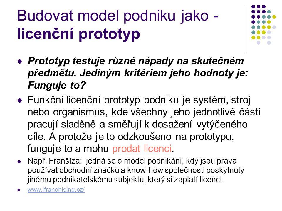 Budovat model podniku jako - licenční prototyp Prototyp testuje různé nápady na skutečném předmětu.