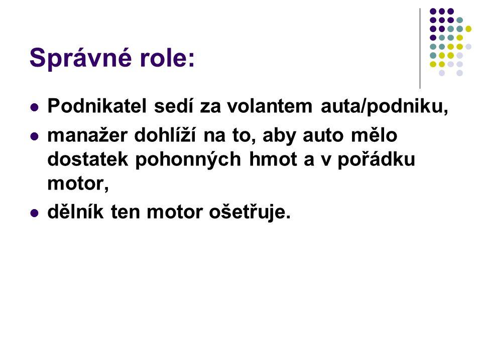Správné role: Podnikatel sedí za volantem auta/podniku, manažer dohlíží na to, aby auto mělo dostatek pohonných hmot a v pořádku motor, dělník ten motor ošetřuje.