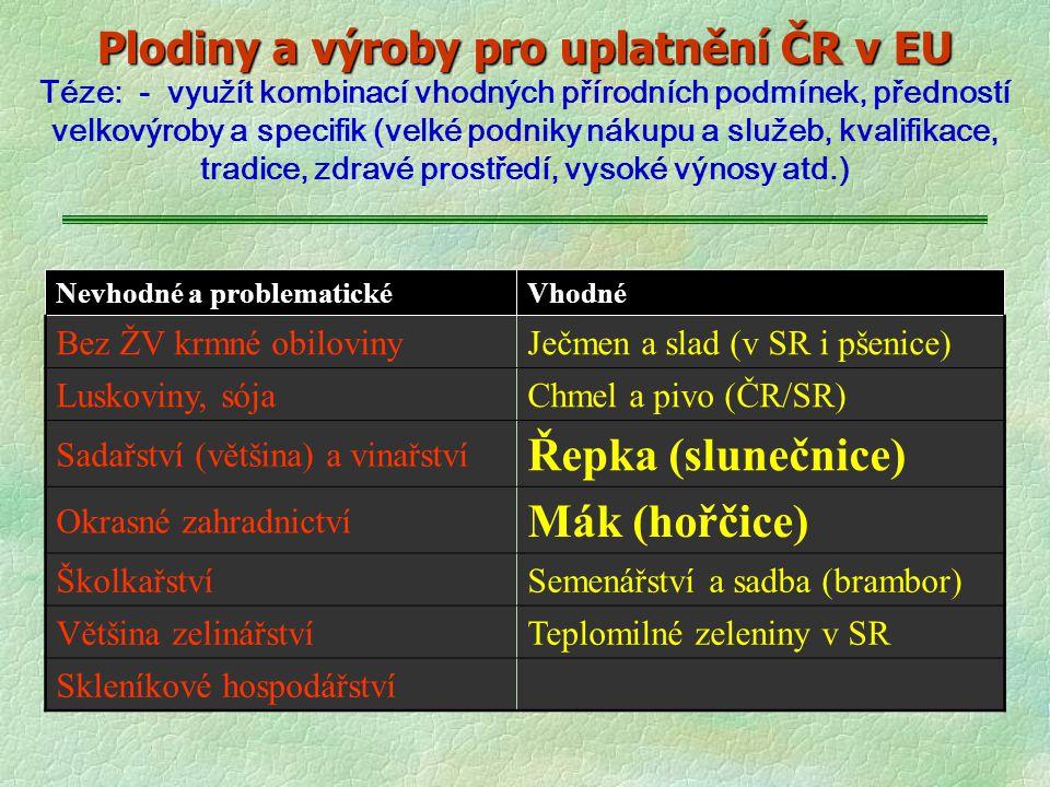 Plodiny a výroby pro uplatnění ČR v EU Téze: - využít kombinací vhodných přírodních podmínek, předností velkovýroby a specifik (velké podniky nákupu a