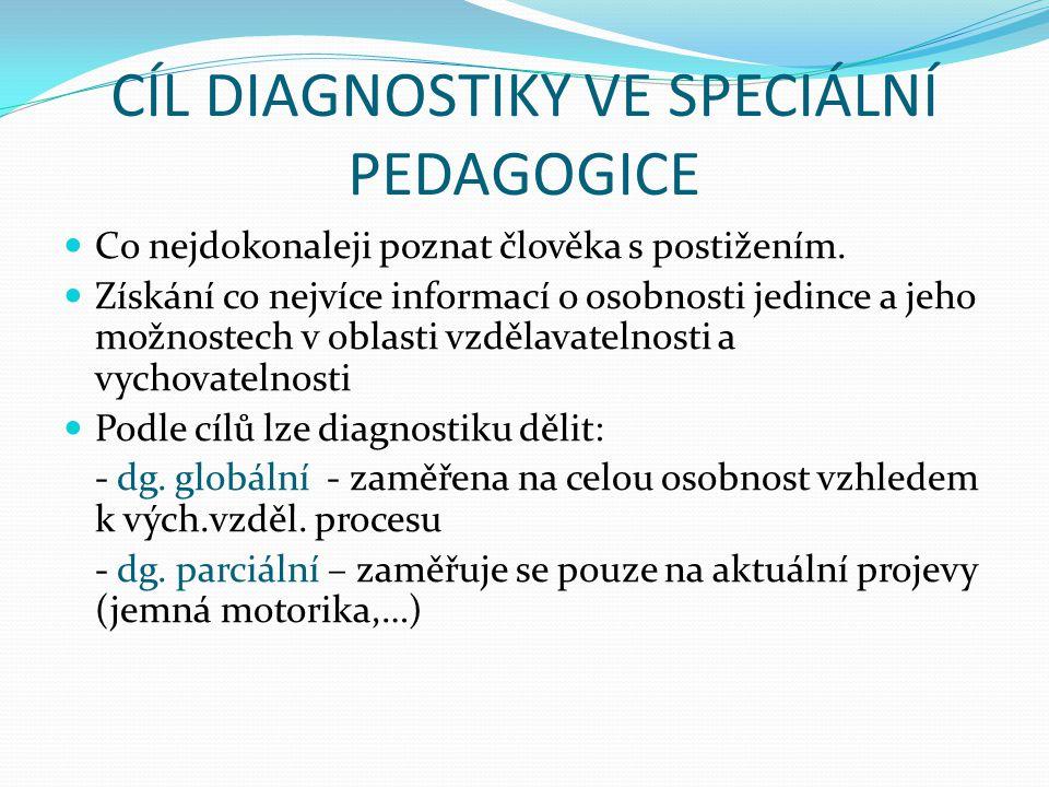DĚLENÍ Podle časového sledu provádění Vstupní Průběžná Výstupní Podle druhu postižení – somatopedická, psychopedická, ….