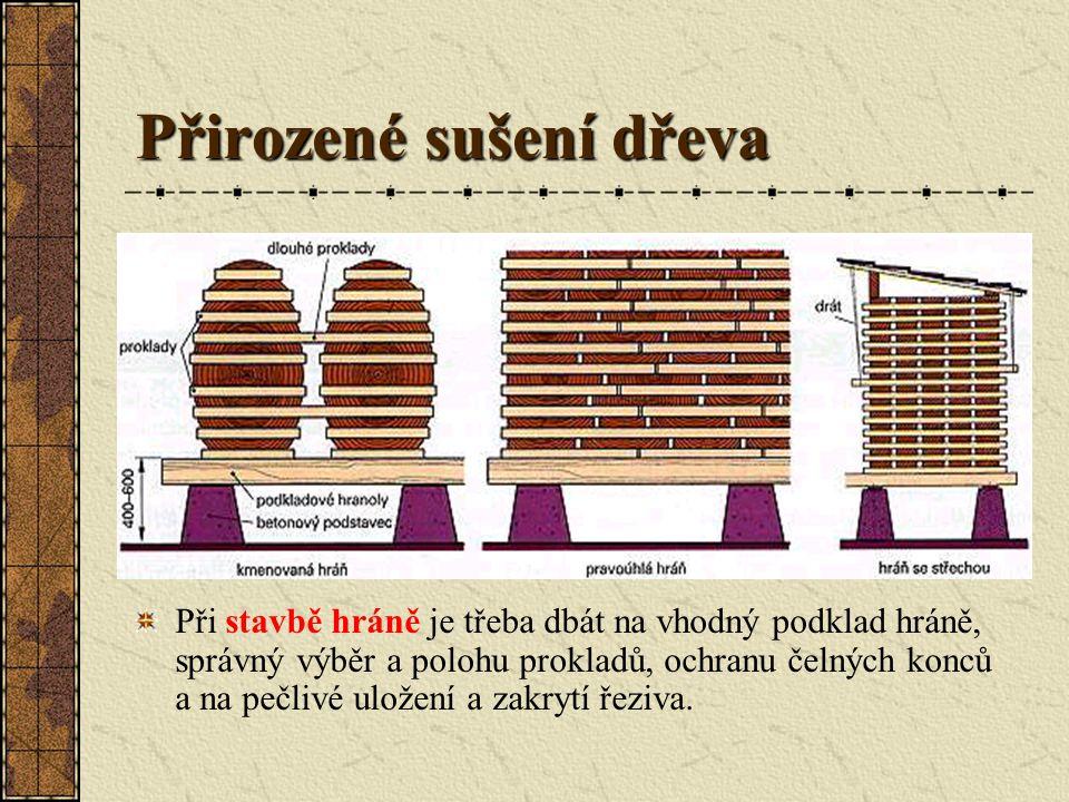 Přirozené sušení dřeva Plocha skladu pro sušení řeziva by měla být rovná a umístěná tak, aby podélný směr hráně ležel ve směru hlavních světových stra