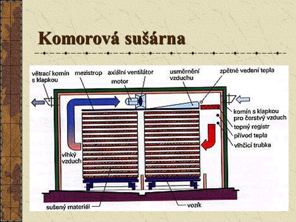 Umělé sušení dřeva Komorové sušení Tento postup, nazývaný také sušení čerstvým vzduchem, odpařováním nebo konvenkční sušení, má největší praktický výz