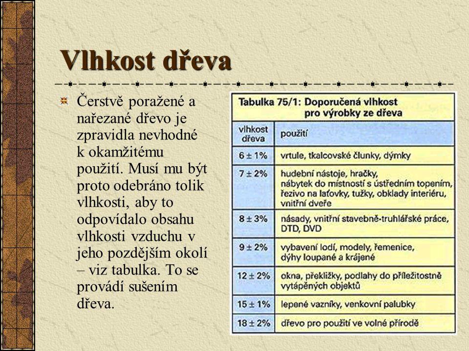 Vlhkost dřeva Čerstvě poražené a čerstvě nařezané dřevo obsahuje podle druhu dřeva, plochy a stáří stromu mezi 50 % a více než 100 % vody, resp. vlhko