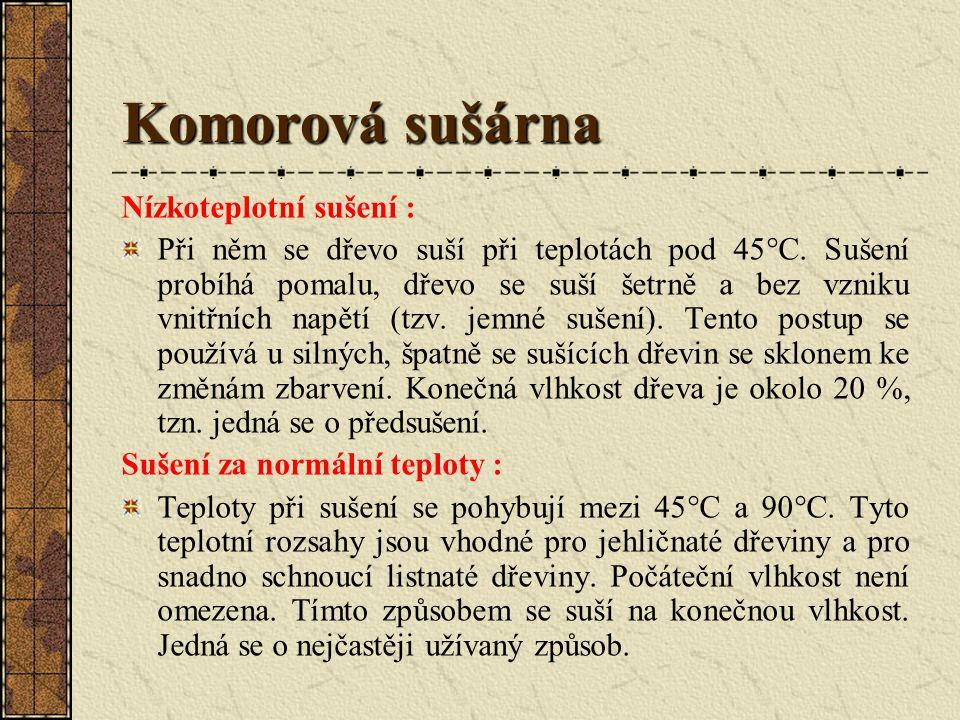 Komorová sušárna Podle režimu sušení probíhá sušení dřeva zpravidla v těchto pěti stupních : Ohřátí vzduchu v komoře, Prohřátí dřeva v komoře, Vlastní