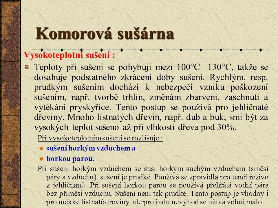 Komorová sušárna Nízkoteplotní sušení : Při něm se dřevo suší při teplotách pod 45°C. Sušení probíhá pomalu, dřevo se suší šetrně a bez vzniku vnitřní