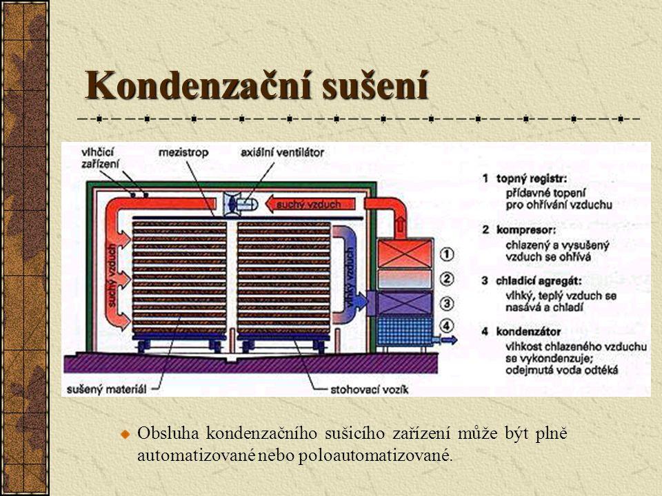 Kondenzační sušení Při kondenzačním sušení se vzduch v komoře střídavě zahřívá a ochlazuje. Zahřívání a ochlazování vzduchu se provádí kondenzačním su