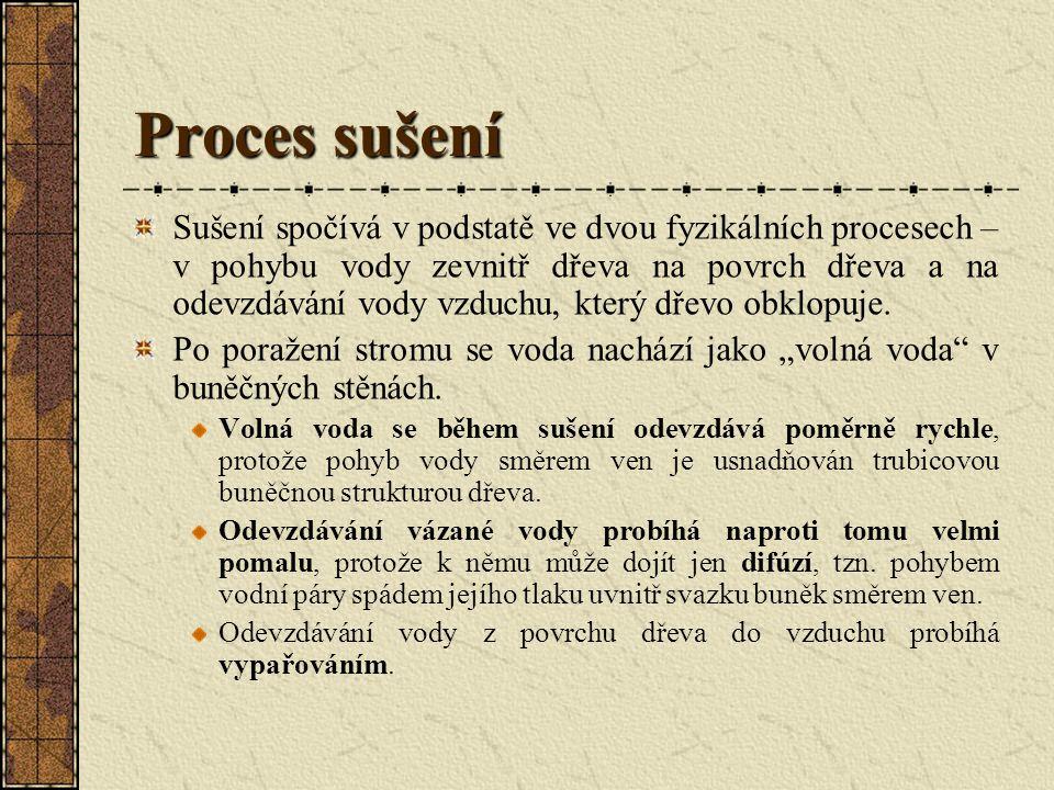 Proces sušení Sušení spočívá v podstatě ve dvou fyzikálních procesech – v pohybu vody zevnitř dřeva na povrch dřeva a na odevzdávání vody vzduchu, který dřevo obklopuje.