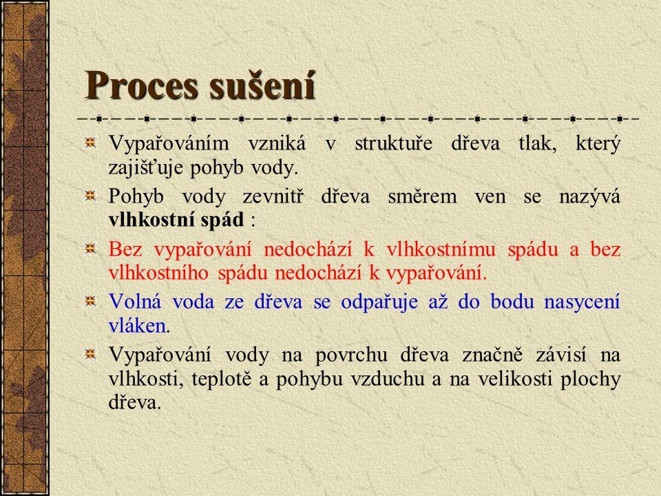 Proces sušení Sušení spočívá v podstatě ve dvou fyzikálních procesech – v pohybu vody zevnitř dřeva na povrch dřeva a na odevzdávání vody vzduchu, kte