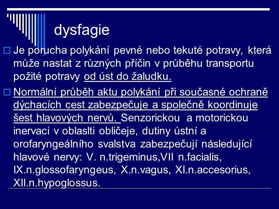 dysfagie  Je porucha polykání pevné nebo tekuté potravy, která může nastat z různých příčin v průběhu transportu požité potravy od úst do žaludku. 