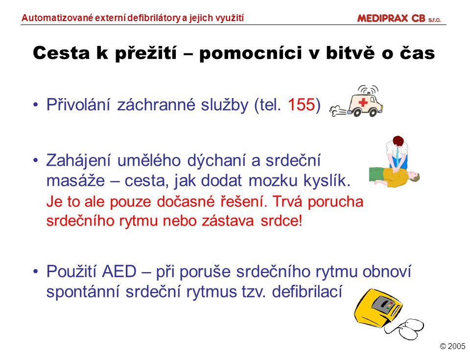 Automatizované externí defibrilátory a jejich využití © 2005 Cesta k přežití – pomocníci v bitvě o čas Zahájení umělého dýchaní a srdeční masáže – ces