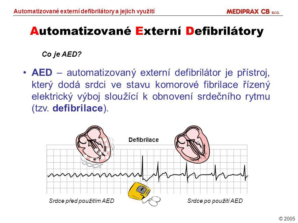 Automatizované Externí Defibrilátory Automatizované externí defibrilátory a jejich využití © 2005 Co je AED? AED – automatizovaný externí defibrilátor
