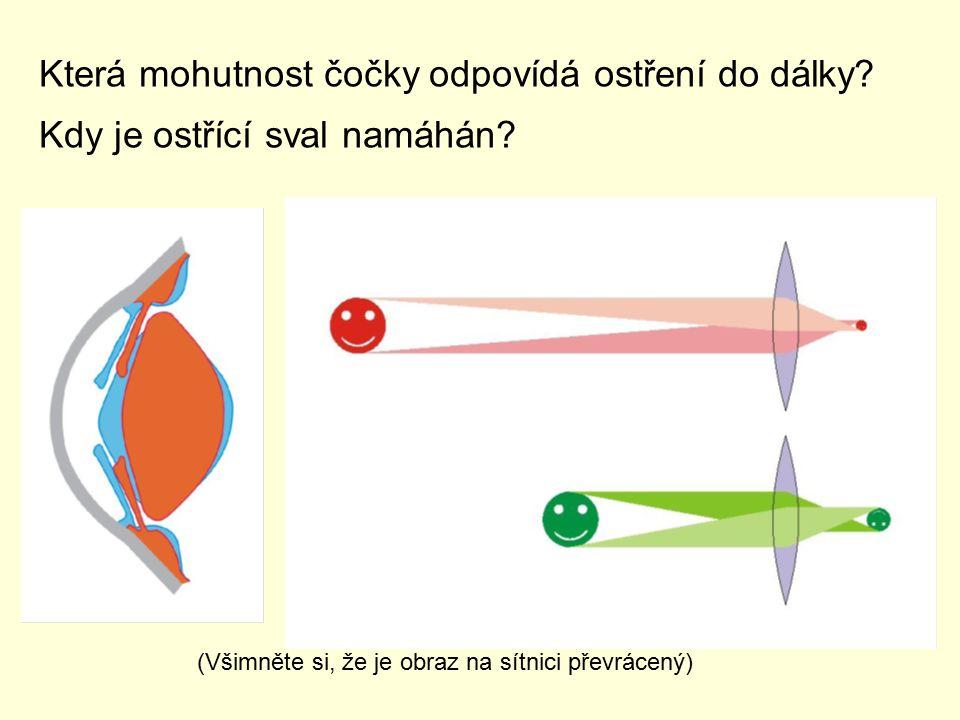 Která mohutnost čočky odpovídá ostření do dálky. Kdy je ostřící sval namáhán.