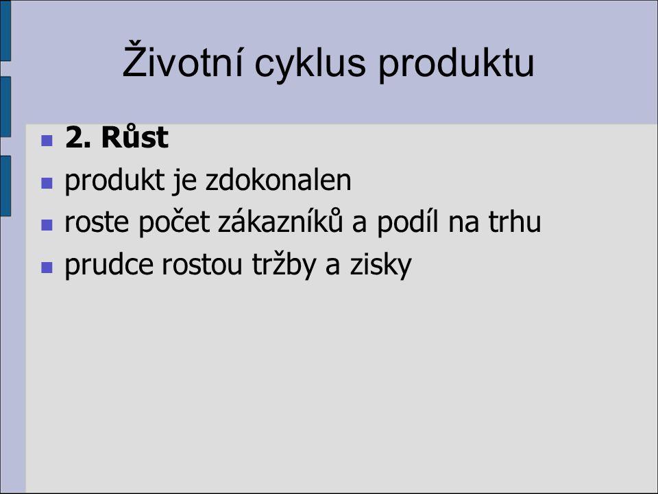 Životní cyklus produktu 2.